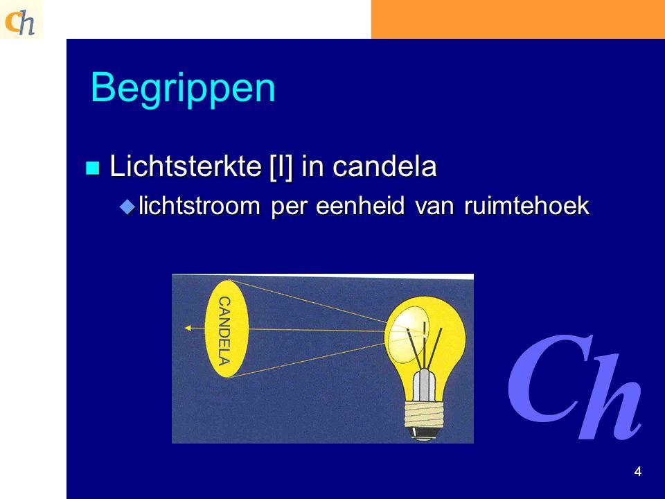 Begrippen Lichtsterkte [I] in candela